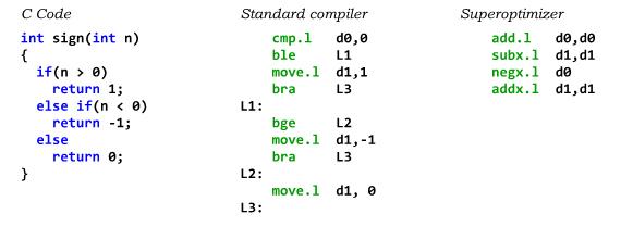 MAGEEC code sample